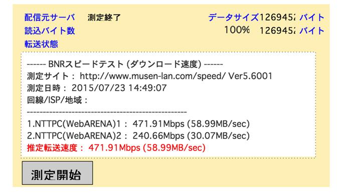 フレッツ光の無線LAN(Wi-Fi) 速度
